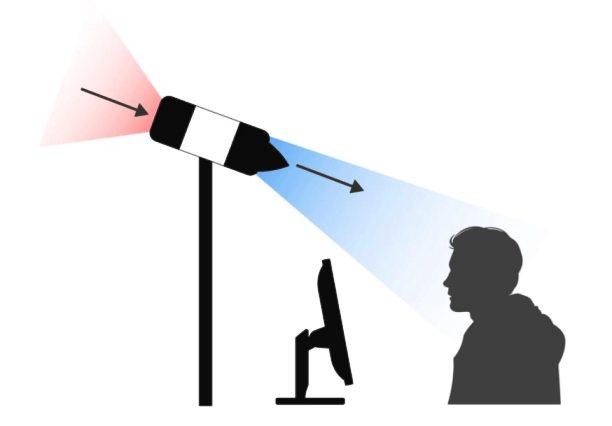 как работает нановолновой ультрафиолетовый стерилизатор
