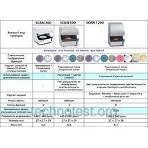 Автоматический счетчики колоний Бактерии