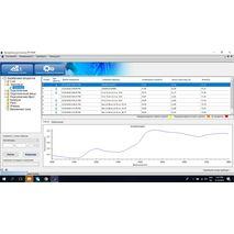 Программа RIMP для измерения, настройки и создания калибровок